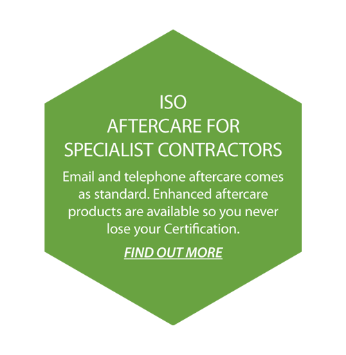 ISO Certification Aftercare